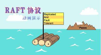 Raft 协议动画演示